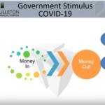 covid 19 effect on irish economy, corona virus effect on economy, gender pay gap in ireland